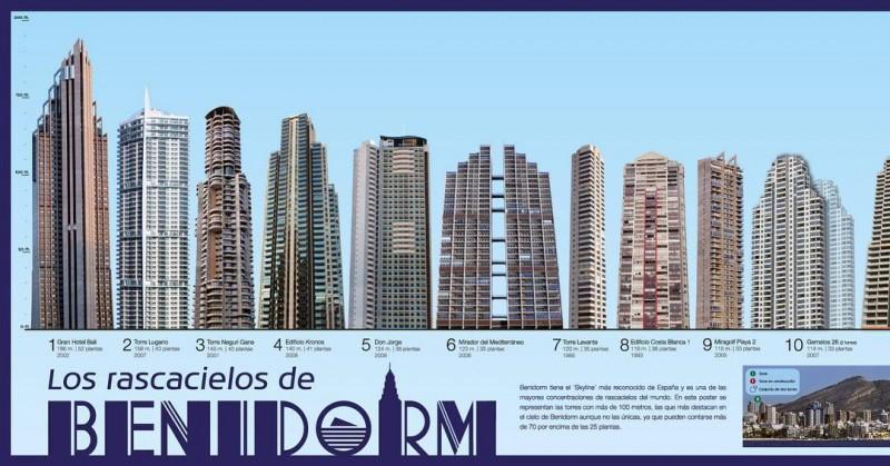 Rascacielos en Benidorm.